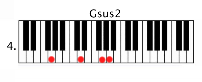 97 G Sus Piano Chords Sus2 Sus4 Gsus Piano Chord Charts Sounds And