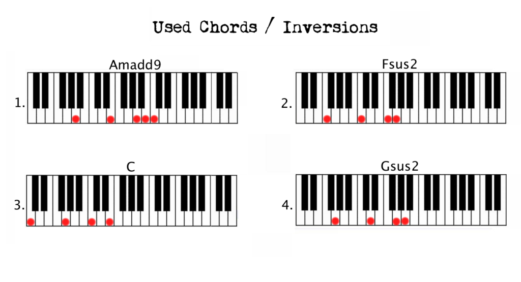 Using chords to see and simplify note relations  - Coen Modder