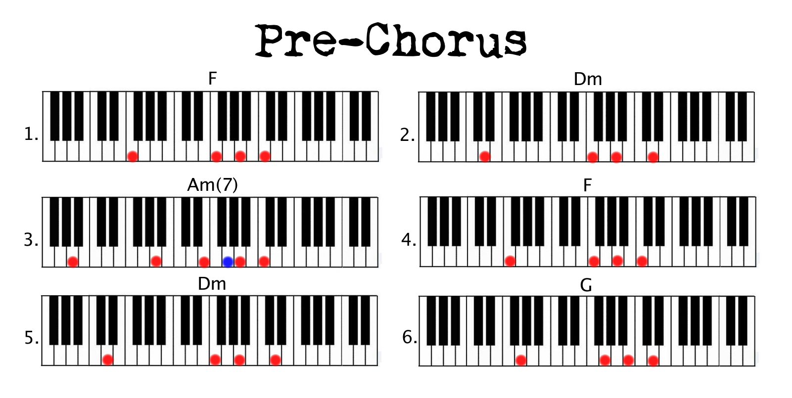 Stay – Great example of simple chord + pattern use - Coen Modder
